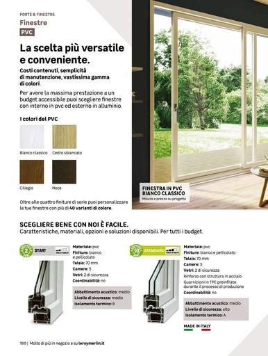 Offerte finestre in pvc nel volantino prezzi negozio for Offerta finestre pvc